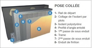 Isolation ext rieure - Isolation exterieure polystyrene graphite ...